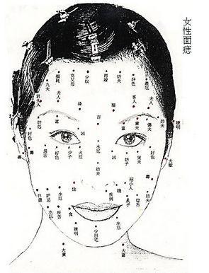 女性面相脸痣图解